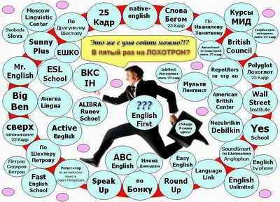Изучение английского языка с нуля - что выбрать?